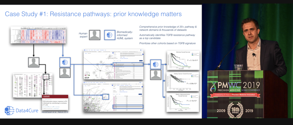 Mapping immunotherapy resistance pathways with biomedically-informed  AI [Data4Cure @ PMWC 2019]