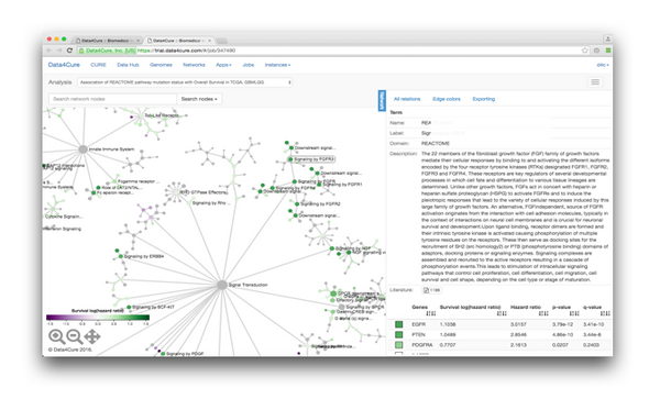 Data4Cure's AI-Powered Biomedical Intelligence Cloud Features New Tools for Immuno-Oncology